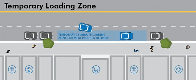 Temporary-Loading-Zone.jpg