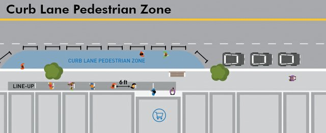 Curb-Lane-Pedestrian-Zone.jpg