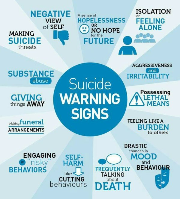Suicide Warning signs.jpg